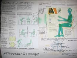 anthropometrics and ergonomics of a coffee table see here element 3