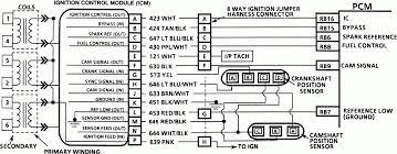 1991 buick lesabre stereo wiring diagram 1991 wiring diagrams 1985 buick regal wiring diagram at 1998 Buick Century Radio Wiring Diagram