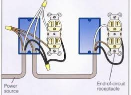 outlet wiring diagram (i'm pinning a few of these here nice to keep wiring diagram for a 7 plug trailer outlet wiring diagram (i'm pinning a few of these here nice to keep track of ! these diagrams are easy to understand thanks ! db )