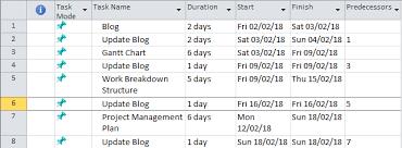 What Is The Purpose Of Gantt Chart Gantt Chart Update P3