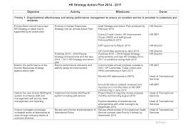 Hr Strategic Action Plan Templates At Allbusinesstemplates