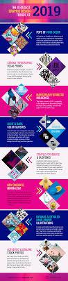 Best Graphic Design Trends 2019 New Top 8 Graphic Design Trends 2019 Cgfrog