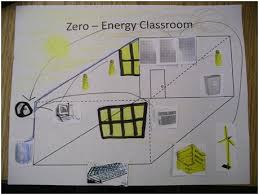 Small Picture Design a Net Zero Energy Classroom Activity www