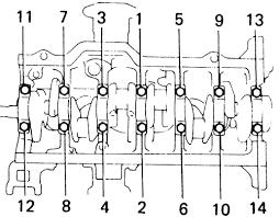 Repair Guides | Engine Mechanical | Crankshaft And Main Bearings ...