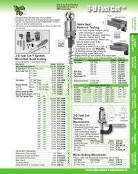 Fastcut Tool Chart Goodson 2014 Catalog By Assurich Industries Issuu