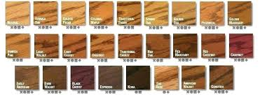 Minwax Oil Based Stain Color Chart Water Based Woodstain Cineangular Co