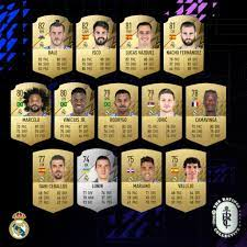 FIFA 22 Ratings: Real Madrid Official Overall and Stats Revealed