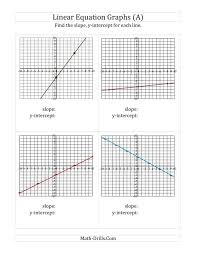 67 best Linear equations images on Pinterest | Linear function ...