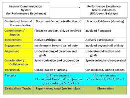 Project Management Office Communication Plan Details File Format