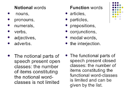 Functional Words List The Parts Of Speech Problem