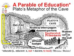 allegory of the cave essay  allegory of the cave best nature cave hd latest cingile mao zedong essay fate