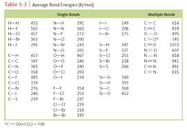 Bond Energy C C Is 602 Kj Mol C H Is 413 Kj Mol O
