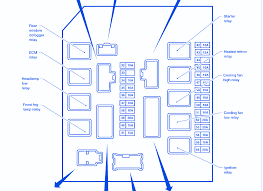 tvr diagram schematic all about repair and wiring collections tvr diagram schematic tvr wiring diagram diagrams and schematics tvr diagram schematic
