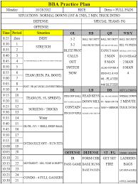 Football Defensive Call Sheet Football Drills Football