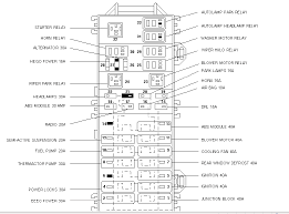 i need a diagram of 97 ford taurus fuse box the fuse for my 1997 ford taurus fuse panel diagram graphic graphic graphic graphic graphic