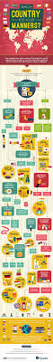 Travel Flow Chart Traveling Tips Which Countrys Etiquette Matches Yours