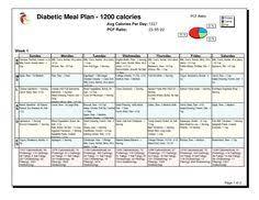Meal Planning For Diabetes 344 Best Diabetes Meal Plan Images In 2019 Food Diabetic Recipes