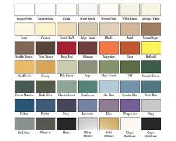 Iska London Size Chart 24x36 Mat Board