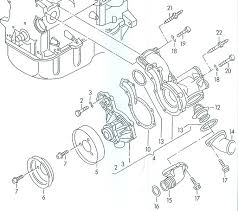 water pump replacement for mk3 tdi jetta and passat 1z ahu used jetta parts at 2000 Volkswagen Jetta Parts Diagram