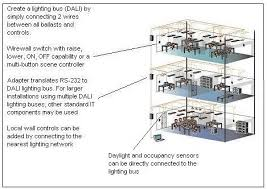 dali by design the dali protocol and digital lighting technology Light Controller Wiring Diagram dali based digital control systems enable scene control and multiple energy management strategies through a single space, entire building or multiple light control panel wiring diagram