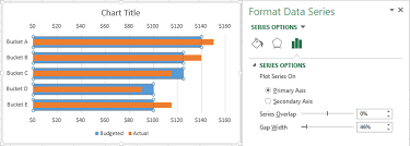Making Horizontal Max Min Average Chart In Excel My New Favorite Graph Type Overlapping Bars