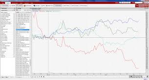 Chartnexus For Stock Market 5 0 Free Download
