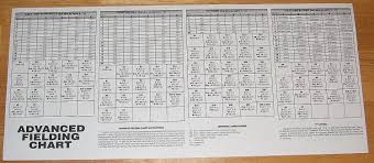Strat O Matic Super Advanced Fielding Chart Confused On How To Use The Advanced Fielding Chart Strat O