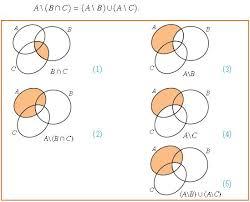 de morgan s law venn diagram proof de image guideocom de morgan s laws venn diagrams proofs maths sets on de morgan s