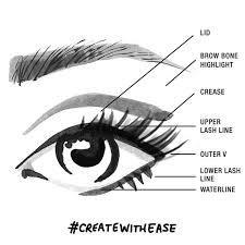 Eyeliner Chart Eye Makeup Diagram For Eyeliner Application Maybelline