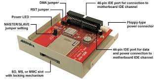 ide cards addonics product ide sd adapter