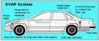 evap evaporative emission control system evap evaporative emission control system