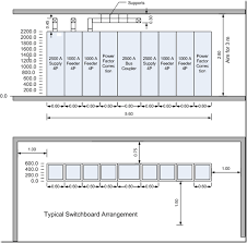 Electrical Clearance Chart Low Voltage Switchroom Design Guide