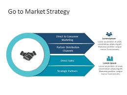 Go To Market Powerpoint Template 2 Slideuplift