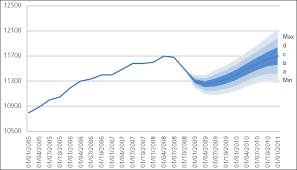 Excel Fan Chart Membuat Fan Chart Part 2 Spirit And Courage