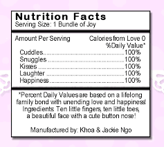 Nutrition Labels Template Baby Shower Water Bottle Labels Nutrition Facts We Made