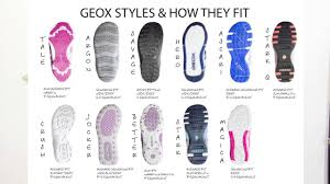 Geox Size Chart Toddler The Fit Of Geox Shoes With Different Soles