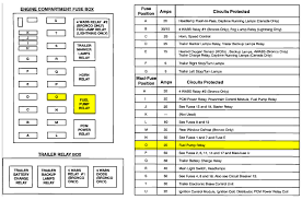 84 f150 fuse box 84 wiring diagram instructions