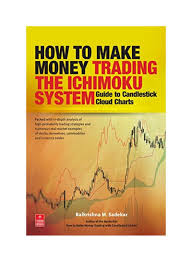 Profitable Candlestick Charting Llc