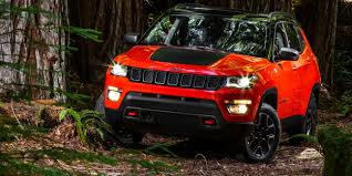 2018 jeep australia. interesting 2018 2018 jeep compass revealed australian launch late next year  update inside jeep australia t