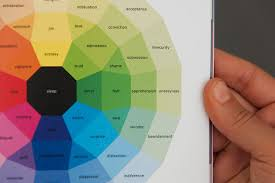 Understanding Logo Shapes And Colors  Full Circle DesignEmotional Colours