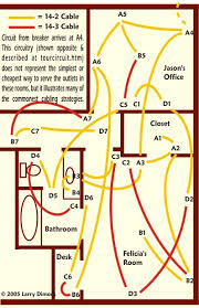 48 best electrical images on pinterest electrical outlets, home Electrical Outlet Diagram Wiring common household wiring strategies (goes with diagram 1 from \