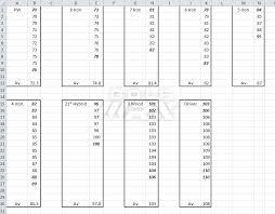 7 Iron Swing Speed Chart Swing Speeds Through The Bag Golfwrx