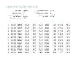 Auto Loan Amortization Schedule Template Car Loan Template