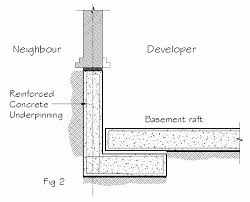 Small Picture Concrete Retaining Wall Design Example Home Interior Design