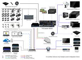 surround sound wiring diagram surround image wiring diagram for surround sound system wirdig on surround sound wiring diagram