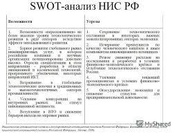 Презентация на тему Государственное регулирование инновационной  27 swot анализ НИС РФ Национальная инновационная