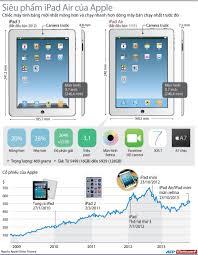 So sánh iPad Air với dòng máy tính bảng đời cũ của Apple   Sản phẩm mới