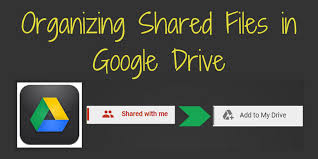Organizing Shared Files In Google Drive Teaching Forward