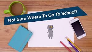Things To Do After High School What To Do After High School