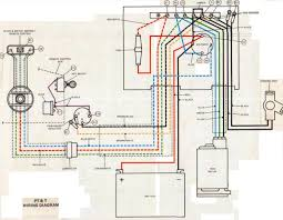 wiring diagram for johnson outboard motor the wiring diagram johnson outboard wiring diagram ignition system wiring diagram